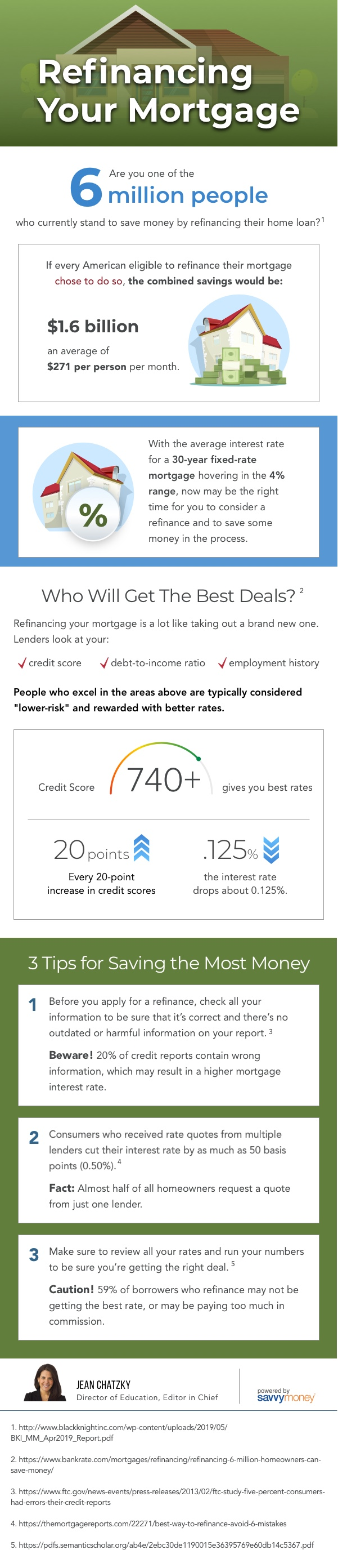 Refiancing Your Mortgage Infographic image